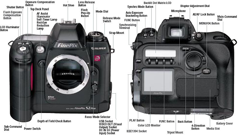 fuji finepix s2 pro detailed technical specification rh mir com my
