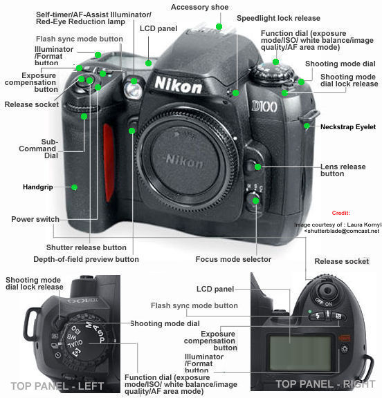 main reference map nomenclature for nikon d100 2002 rh mir com my nikon d100 quick start guide nikon d100 manual em portugues