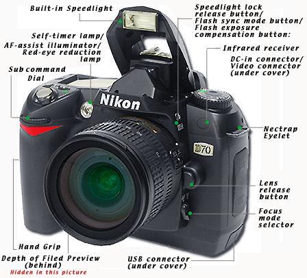 Nikon D70s инструкция - фото 5