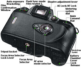 nikon f80 n80 index page rh mir com my Canon 7D Manual Canon Camera User Manual