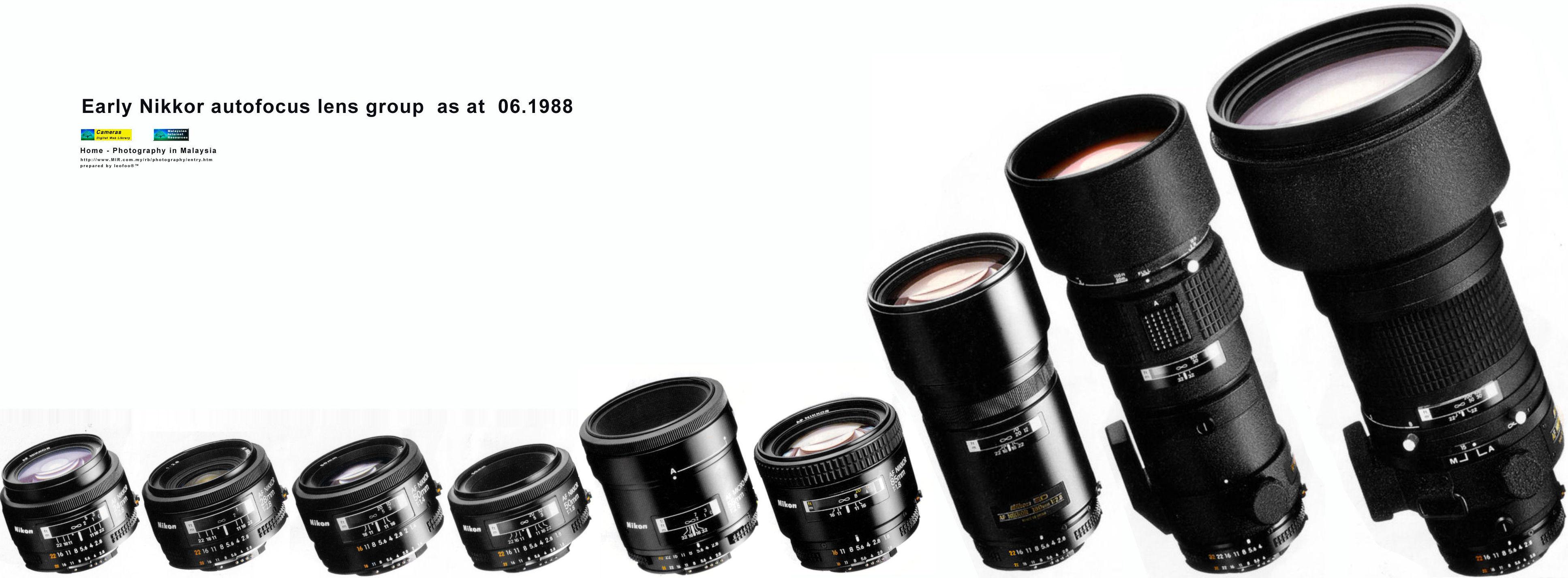 Nikon AF NIKKOR-FISHEYE 16mm f/2.8D