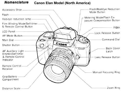 canon eos 100 af- slr camera