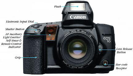 Canon cy8-1200-062 service manual | eos 10 | eos 10s | eos.