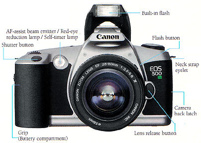 main reference map for canon eos 500n or eos rebel g new kiss rh mir com my Canon T2i Manual Canon A-1 User Manual in Print