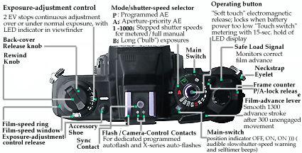 minolta x 700 slr camera main reference map rh mir com my Minolta X- 700 Minolta Cameras