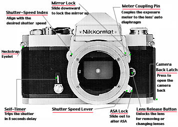 Main Reference Map For Nikkormat Ft 2 Camera Body