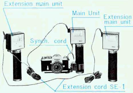 Nikon Sb 1 Speedlight Part Ii