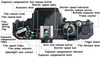 nikon fm3a slr camera main reference map rh mir com my nikon fm3a manual focus or autofocus nikon fm3a manual pdf