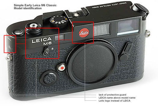 Nomenclature / Main Reference Map for Leica M6 rangefinder