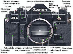 canon a 1 camera operation index page rh mir com my canon a1 mode manuel Canon XH A1 HDV