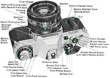 Automatic Shutter Release Canon Wired Remote Shutter