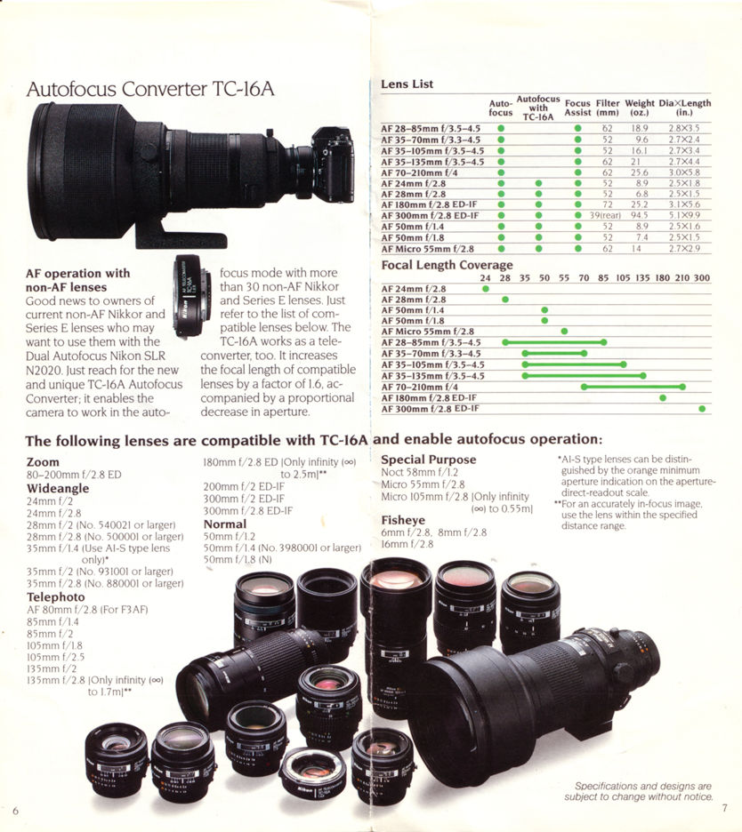 early version  autofocus nikkor lenses index page