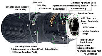 af nikkor 200mm f 4d ed if lens instruction manual rh mir com my Camera Lens Repair Manual Nikon Lens Mount Replacement
