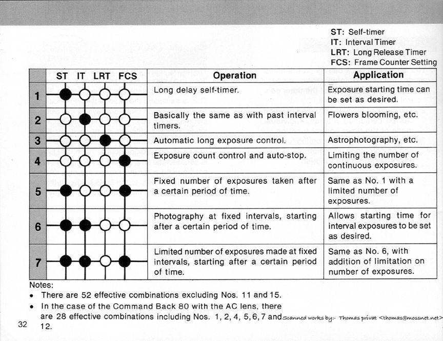 540ez manual pdf