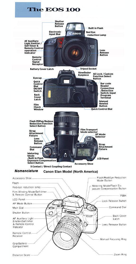 Canon eos af slr camera eos100 / elan index page.